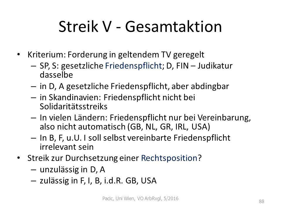 Streik V - Gesamtaktion Kriterium: Forderung in geltendem TV geregelt – SP, S: gesetzliche Friedenspflicht; D, FIN – Judikatur dasselbe – in D, A gese