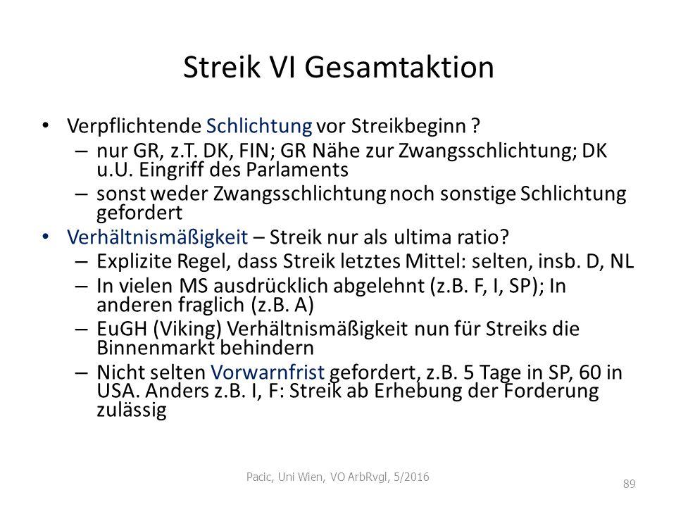 Streik VI Gesamtaktion Verpflichtende Schlichtung vor Streikbeginn ? – nur GR, z.T. DK, FIN; GR Nähe zur Zwangsschlichtung; DK u.U. Eingriff des Parla