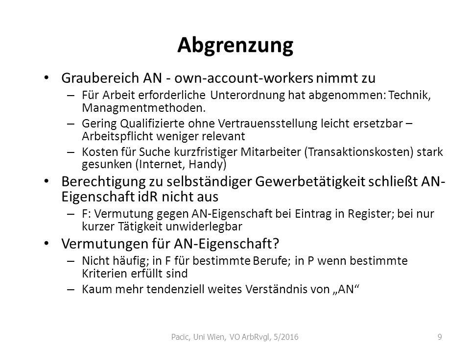 Abgrenzung Graubereich AN - own-account-workers nimmt zu – Für Arbeit erforderliche Unterordnung hat abgenommen: Technik, Managmentmethoden. – Gering