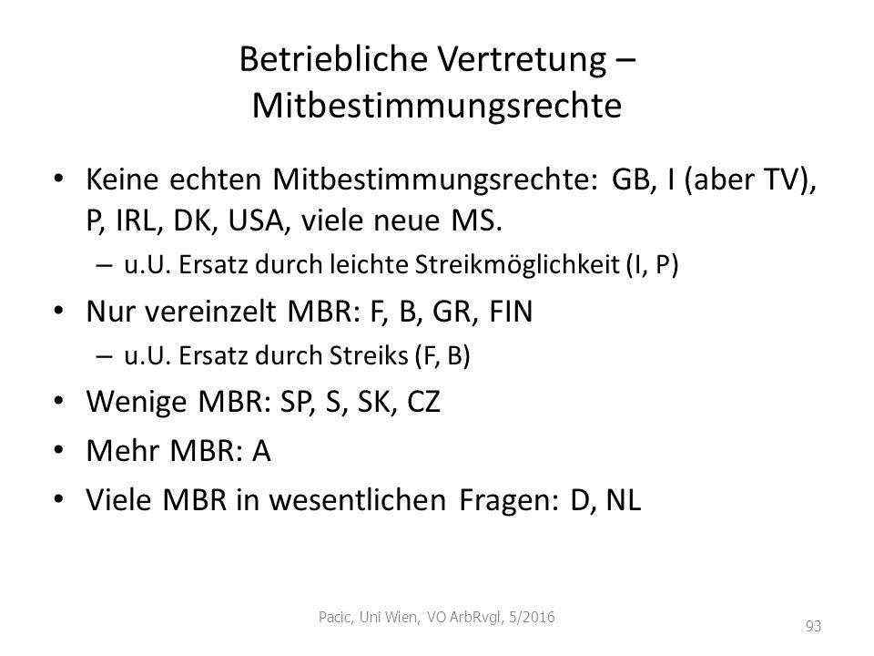 Betriebliche Vertretung – Mitbestimmungsrechte Keine echten Mitbestimmungsrechte: GB, I (aber TV), P, IRL, DK, USA, viele neue MS. – u.U. Ersatz durch