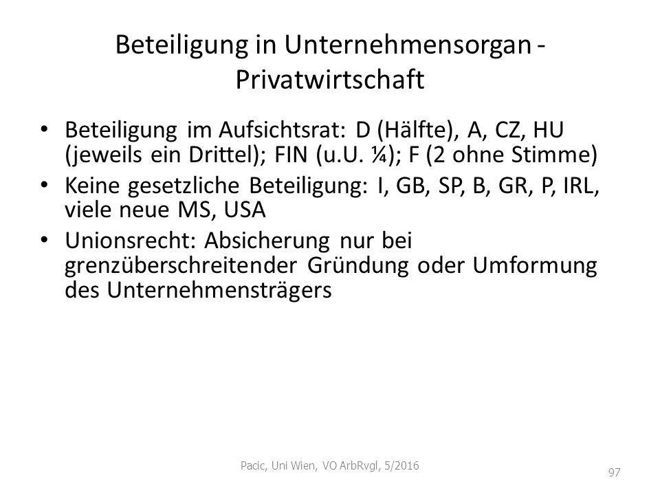 Beteiligung in Unternehmensorgan - Privatwirtschaft Beteiligung im Aufsichtsrat: D (Hälfte), A, CZ, HU (jeweils ein Drittel); FIN (u.U. ¼); F (2 ohne