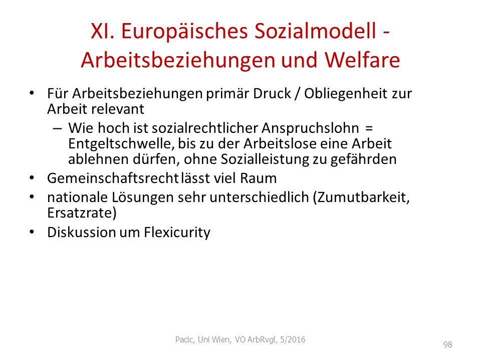 XI. Europäisches Sozialmodell - Arbeitsbeziehungen und Welfare Für Arbeitsbeziehungen primär Druck / Obliegenheit zur Arbeit relevant – Wie hoch ist s