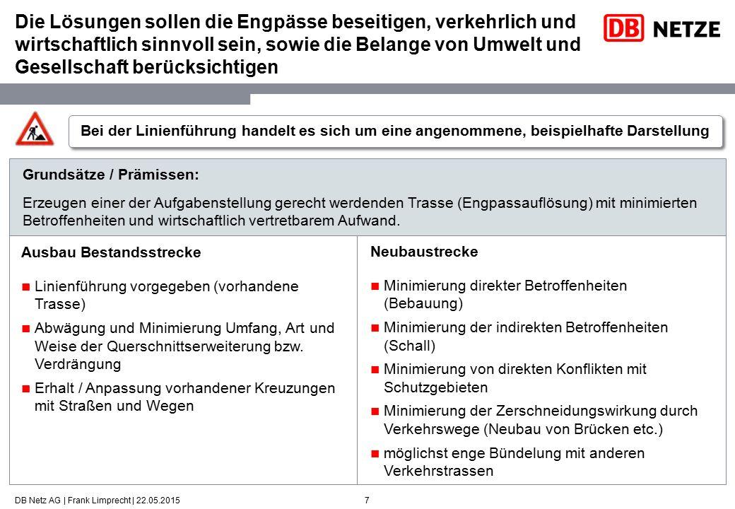 8 Gliederung Vom Auftrag des Bundes zum Planfeststellungsbeschluss Methodisches Vorgehen Kostenermittlung Rückfragen DB Netz AG | Frank Limprecht | 22.05.2015