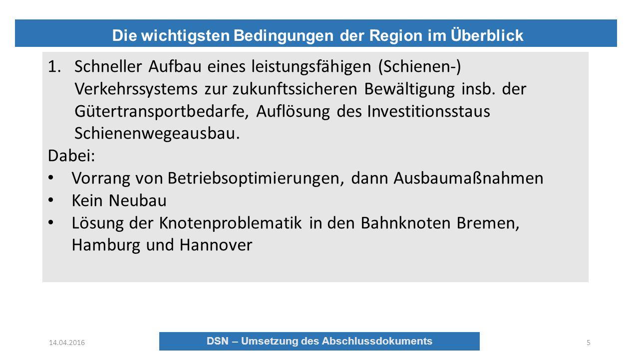 DSN – Umsetzung des Abschlussdokuments Die wichtigsten Bedingungen der Region im Überblick 14.04.2016 DSN – Umsetzung des Abschlussdokuments 5 1.Schneller Aufbau eines leistungsfähigen (Schienen-) Verkehrssystems zur zukunftssicheren Bewältigung insb.