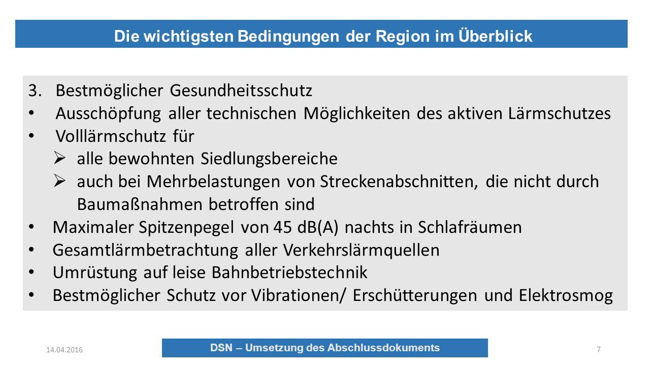 DSN – Umsetzung des Abschlussdokuments Die wichtigsten Bedingungen der Region im Überblick 14.04.2016 DSN – Umsetzung des Abschlussdokuments 7 3.Bestmöglicher Gesundheitsschutz Ausschöpfung aller technischen Möglichkeiten des aktiven Lärmschutzes Volllärmschutz für  alle bewohnten Siedlungsbereiche  auch bei Mehrbelastungen von Streckenabschnitten, die nicht durch Baumaßnahmen betroffen sind Maximaler Spitzenpegel von 45 dB(A) nachts in Schlafräumen Gesamtlärmbetrachtung aller Verkehrslärmquellen Umrüstung auf leise Bahnbetriebstechnik Bestmöglicher Schutz vor Vibrationen/ Erschütterungen und Elektrosmog