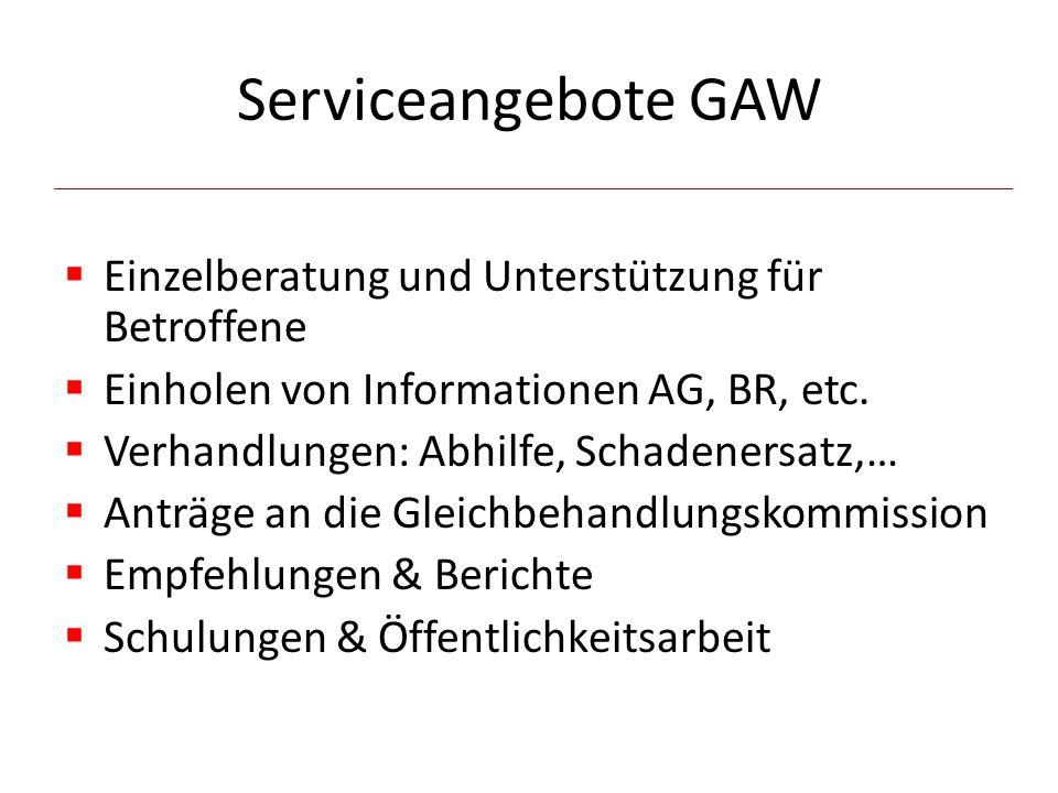 Serviceangebote GAW  Einzelberatung und Unterstützung für Betroffene  Einholen von Informationen AG, BR, etc.