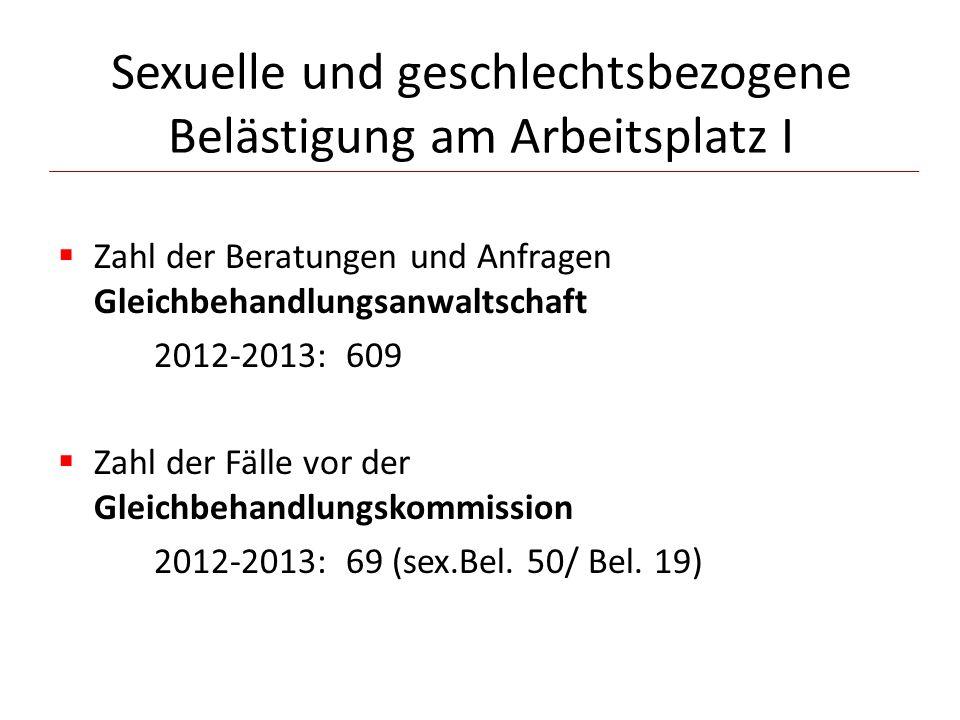 Sexuelle und geschlechtsbezogene Belästigung am Arbeitsplatz I  Zahl der Beratungen und Anfragen Gleichbehandlungsanwaltschaft 2012-2013: 609  Zahl der Fälle vor der Gleichbehandlungskommission 2012-2013:69 (sex.Bel.