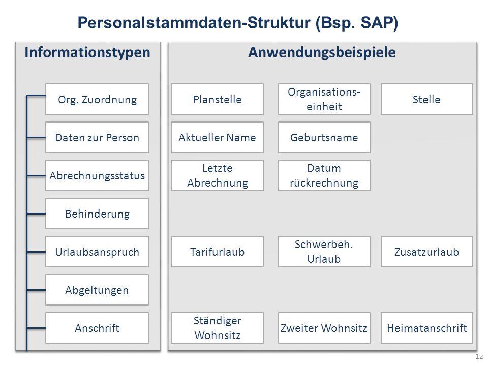 Personalstammdaten-Struktur (Bsp.SAP) 12 Informationstypen Org.