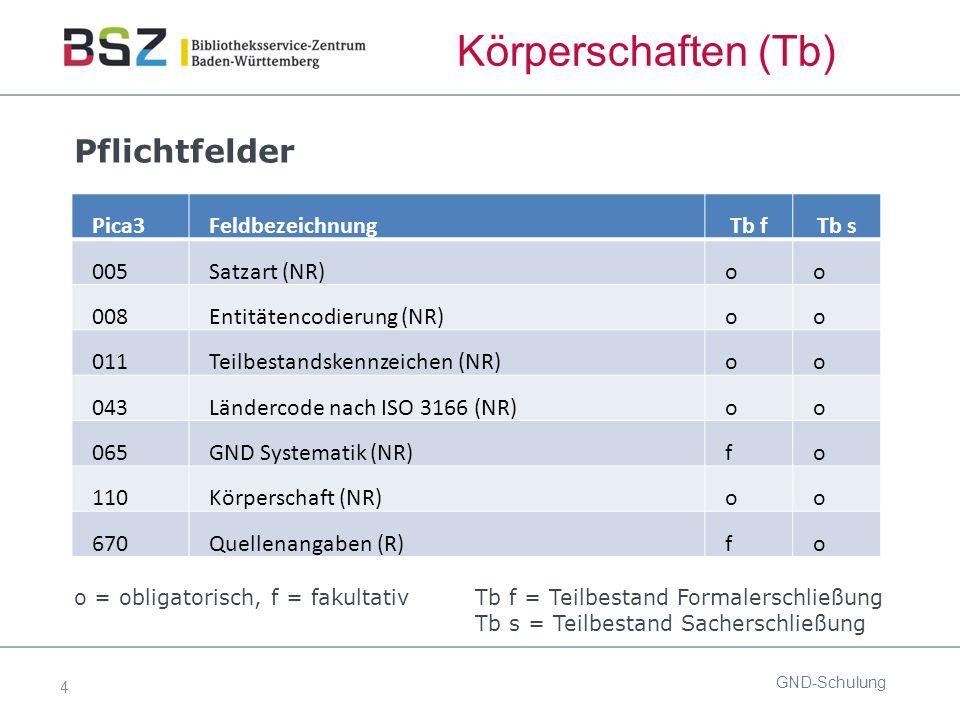 4 Körperschaften (Tb) Pica3FeldbezeichnungTb fTb s 005Satzart (NR)oo 008Entitätencodierung (NR)oo 011Teilbestandskennzeichen (NR)oo 043Ländercode nach ISO 3166 (NR)oo 065GND Systematik (NR)fo 110Körperschaft (NR)oo 670Quellenangaben (R)fo Pflichtfelder o = obligatorisch, f = fakultativTb f = Teilbestand Formalerschließung Tb s = Teilbestand Sacherschließung