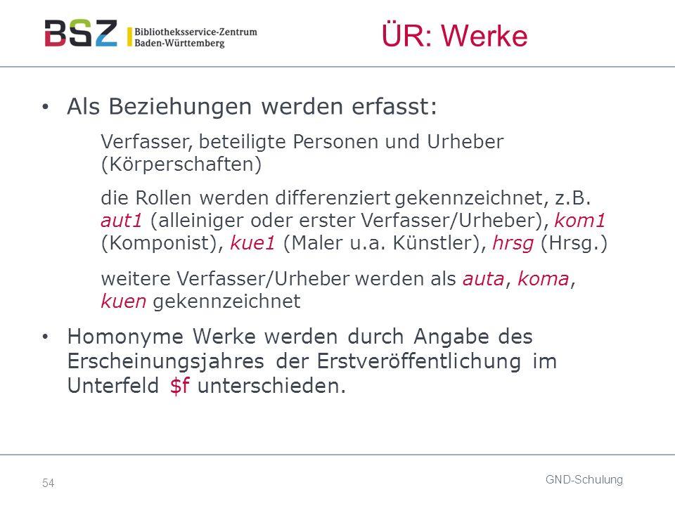 54 ÜR: Werke Als Beziehungen werden erfasst: Verfasser, beteiligte Personen und Urheber (Körperschaften) die Rollen werden differenziert gekennzeichnet, z.B.