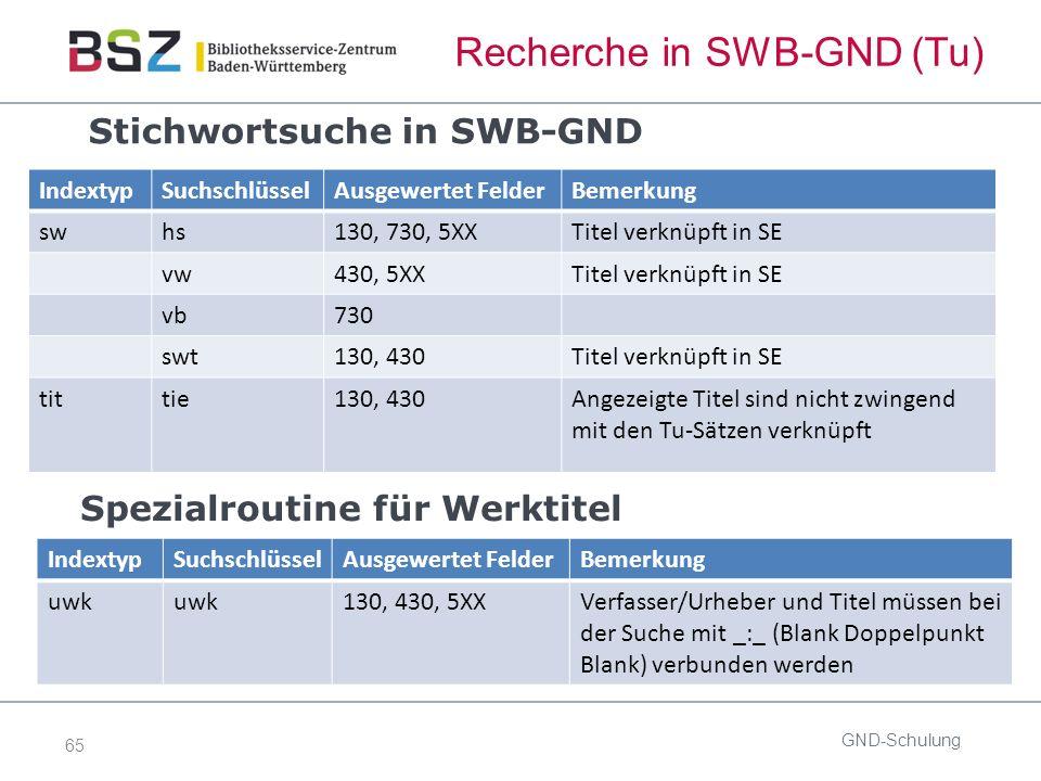 65 Recherche in SWB-GND (Tu) Stichwortsuche in SWB-GND GND-Schulung IndextypSuchschlüsselAusgewertet FelderBemerkung swhs130, 730, 5XXTitel verknüpft in SE vw430, 5XXTitel verknüpft in SE vb730 swt130, 430Titel verknüpft in SE tittie130, 430Angezeigte Titel sind nicht zwingend mit den Tu-Sätzen verknüpft IndextypSuchschlüsselAusgewertet FelderBemerkung uwk 130, 430, 5XXVerfasser/Urheber und Titel müssen bei der Suche mit _:_ (Blank Doppelpunkt Blank) verbunden werden Spezialroutine für Werktitel