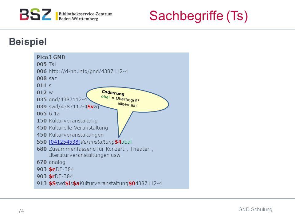 74 Sachbegriffe (Ts) GND-Schulung Beispiel Pica3 GND 005 Ts1 006 http://d-nb.info/gnd/4387112-4 008 saz 011 s 012 w 035 gnd/4387112-4 039 swd/4387112-