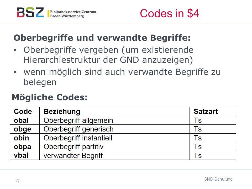 75 Codes in $4 Oberbegriffe und verwandte Begriffe: Oberbegriffe vergeben (um existierende Hierarchiestruktur der GND anzuzeigen) wenn möglich sind auch verwandte Begriffe zu belegen GND-Schulung Mögliche Codes: