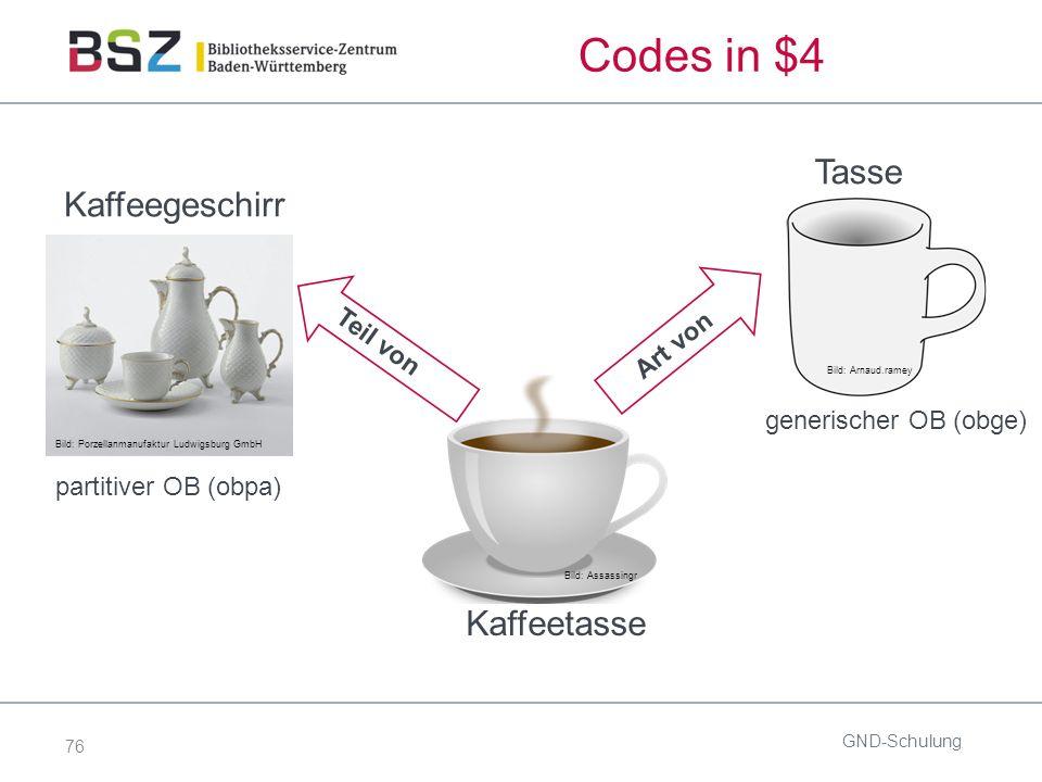 76 Codes in $4 GND-Schulung Bild: Assassingr Kaffeetasse Bild: Porzellanmanufaktur Ludwigsburg GmbH Kaffeegeschirr Bild: Arnaud.ramey Tasse partitiver OB (obpa) generischer OB (obge) Teil von Art von