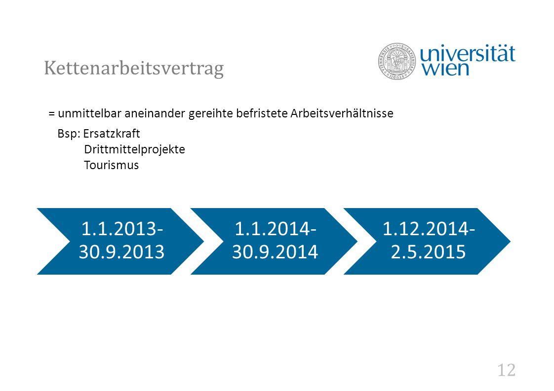 12 Kettenarbeitsvertrag 1.1.2013- 30.9.2013 1.1.2014- 30.9.2014 1.12.2014- 2.5.2015 = unmittelbar aneinander gereihte befristete Arbeitsverhältnisse Bsp: Ersatzkraft Drittmittelprojekte Tourismus