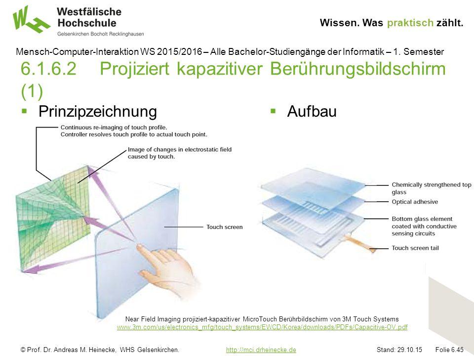 © Prof. Dr. Andreas M. Heinecke, WHS Gelsenkirchen. http://mci.drheinecke.dehttp://mci.drheinecke.de Wissen. Was praktisch zählt. Stand: 29.10.15 Foli