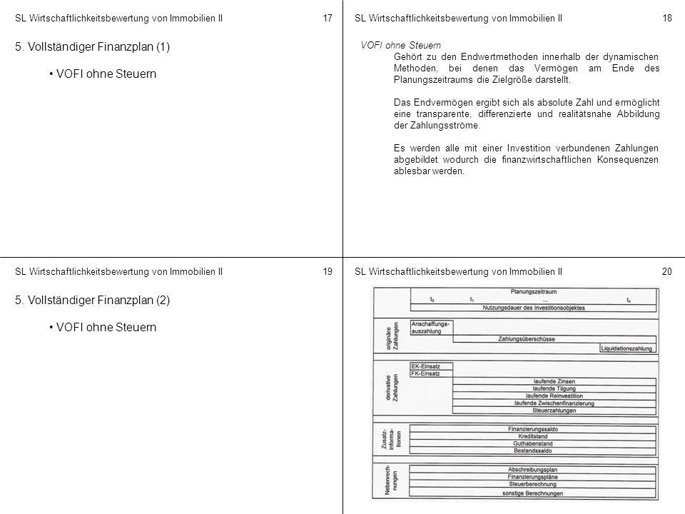 SL Wirtschaftlichkeitsbewertung von Immobilien II 1718 1920 5. Vollständiger Finanzplan (1) VOFI ohne Steuern Gehört zu den Endwertmethoden innerhalb