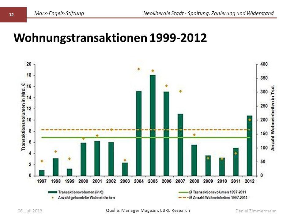 Marx-Engels-StiftungNeoliberale Stadt - Spaltung, Zonierung und Widerstand Daniel Zimmermann Wohnungstransaktionen 1999-2012 06. Juli 2013 12 Quelle: