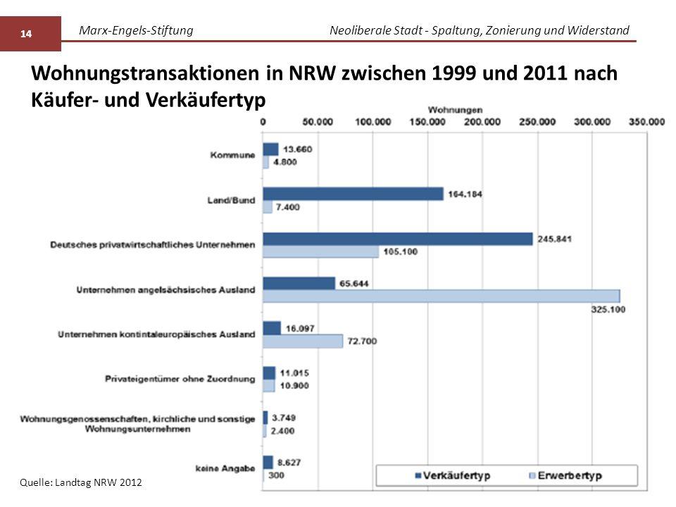 Marx-Engels-StiftungNeoliberale Stadt - Spaltung, Zonierung und Widerstand Daniel ZimmermannSommersemster 2013 14 Quelle: Landtag NRW 2012 Wohnungstra