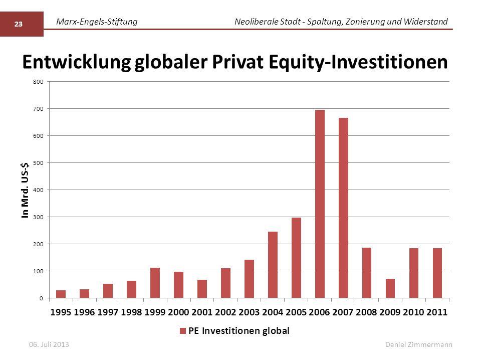 Marx-Engels-StiftungNeoliberale Stadt - Spaltung, Zonierung und Widerstand Daniel Zimmermann Entwicklung globaler Privat Equity-Investitionen 06.
