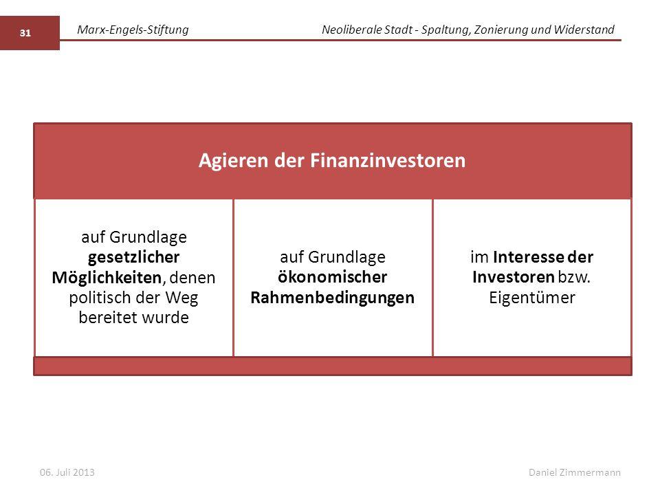 Marx-Engels-StiftungNeoliberale Stadt - Spaltung, Zonierung und Widerstand Daniel Zimmermann 31 Agieren der Finanzinvestoren auf Grundlage gesetzliche
