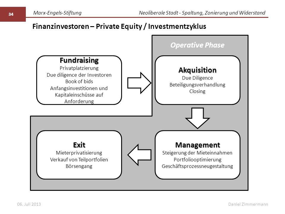Marx-Engels-StiftungNeoliberale Stadt - Spaltung, Zonierung und Widerstand Daniel Zimmermann Finanzinvestoren – Private Equity / Investmentzyklus 34 0