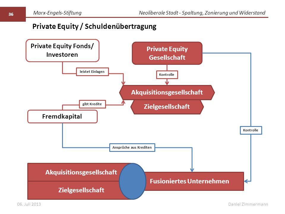 Marx-Engels-StiftungNeoliberale Stadt - Spaltung, Zonierung und Widerstand Daniel Zimmermann Private Equity / Schuldenübertragung 36 Private Equity Fo