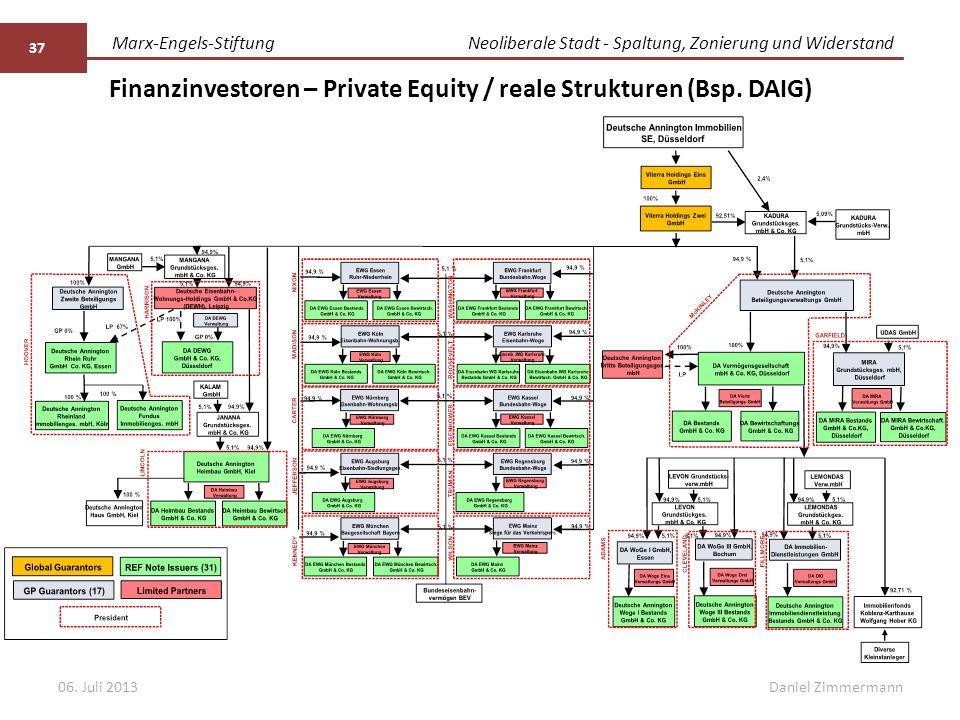 Marx-Engels-StiftungNeoliberale Stadt - Spaltung, Zonierung und Widerstand Daniel Zimmermann Finanzinvestoren – Private Equity / reale Strukturen (Bsp.