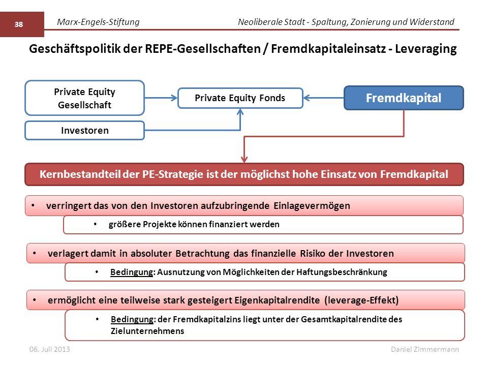 Marx-Engels-StiftungNeoliberale Stadt - Spaltung, Zonierung und Widerstand Daniel Zimmermann Geschäftspolitik der REPE-Gesellschaften / Fremdkapitalei
