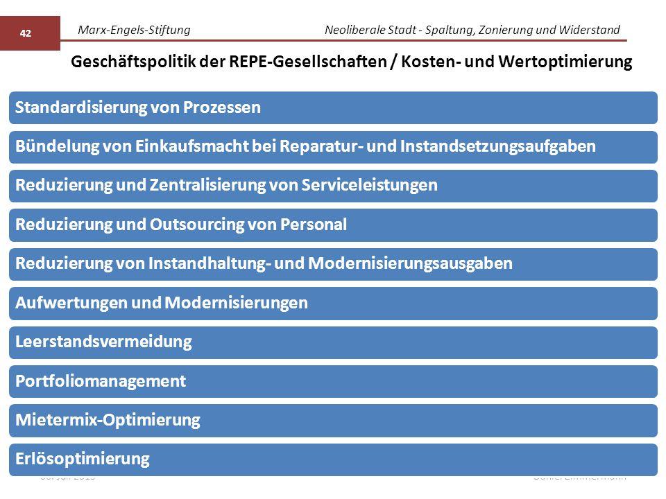 Marx-Engels-StiftungNeoliberale Stadt - Spaltung, Zonierung und Widerstand Daniel Zimmermann Geschäftspolitik der REPE-Gesellschaften / Kosten- und Wertoptimierung 42 06.