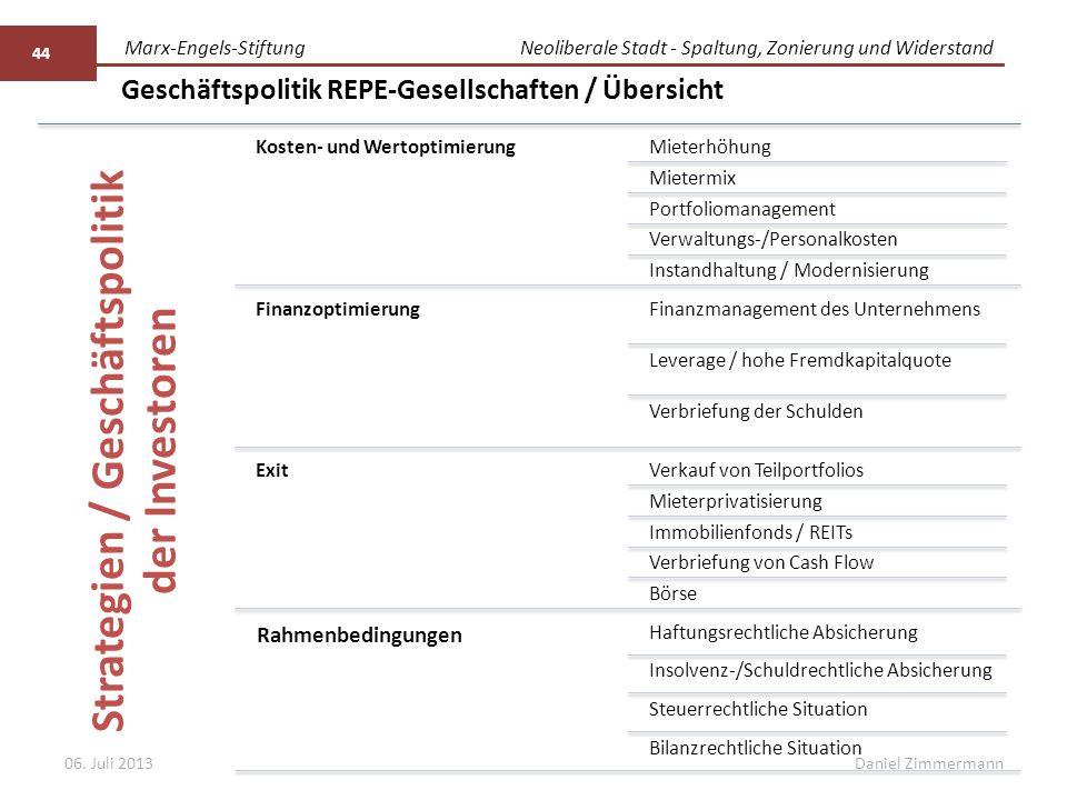 Marx-Engels-StiftungNeoliberale Stadt - Spaltung, Zonierung und Widerstand Daniel Zimmermann Geschäftspolitik REPE-Gesellschaften / Übersicht 44 Strat