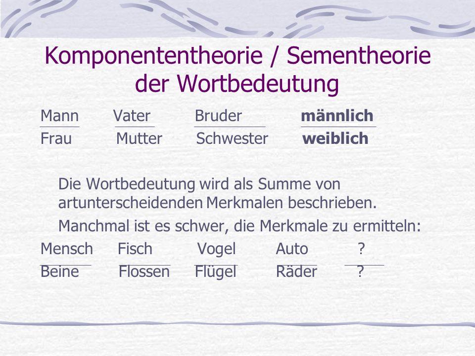 Komponententheorie / Sementheorie der Wortbedeutung Mann Vater Bruder männlich Frau Mutter Schwester weiblich Die Wortbedeutung wird als Summe von art