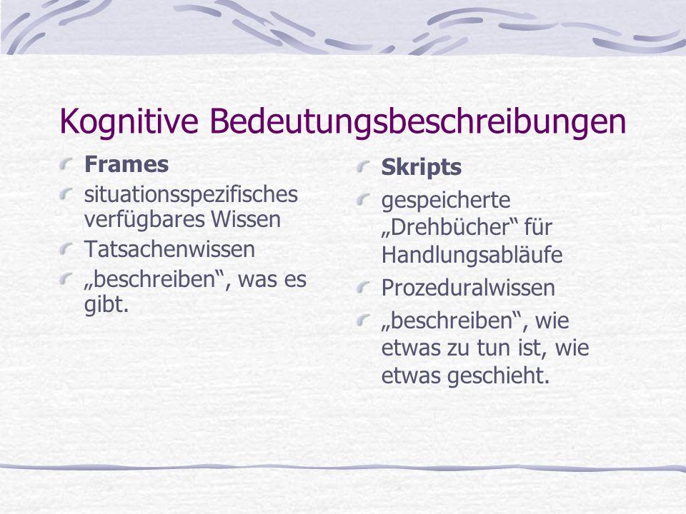 """Kognitive Bedeutungsbeschreibungen Frames situationsspezifisches verfügbares Wissen Tatsachenwissen """"beschreiben"""", was es gibt. Skripts gespeicherte """""""
