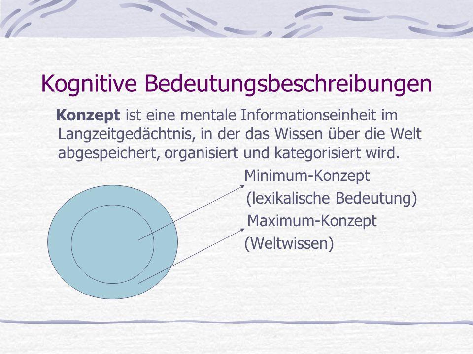 Kognitive Bedeutungsbeschreibungen Konzept ist eine mentale Informationseinheit im Langzeitgedächtnis, in der das Wissen über die Welt abgespeichert, organisiert und kategorisiert wird.