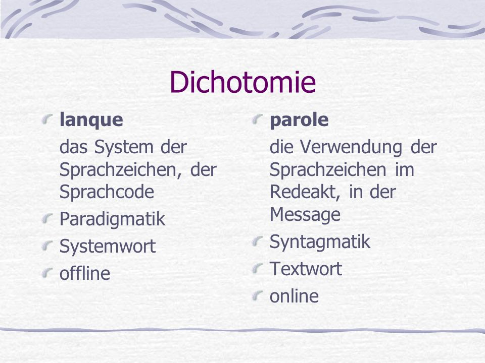 Dichotomie lanque das System der Sprachzeichen, der Sprachcode Paradigmatik Systemwort offline parole die Verwendung der Sprachzeichen im Redeakt, in der Message Syntagmatik Textwort online