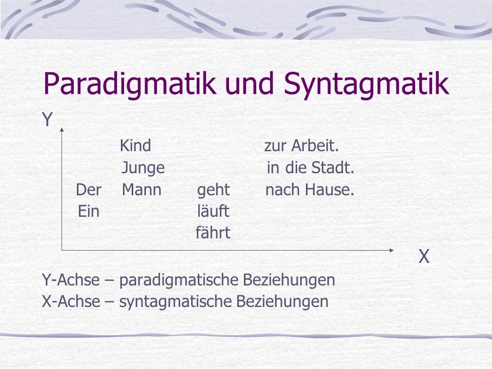 Strukturalistische Bedeutungsbeschreibungen Das Konzept der klassischen Begriffsdefinition nach Aristoteles (384-322 v.Chr.) Das Konzept der Merkmalsanalyse (Komponentenanalyse) nach Louis Hjelmslev (1899-1965) Das Konzept der lexikalischen Solidaritäten von Eugenio Coseriu (1921- 2002)