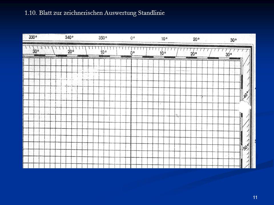 11 1.10. Blatt zur zeichnerischen Auswertung Standlinie