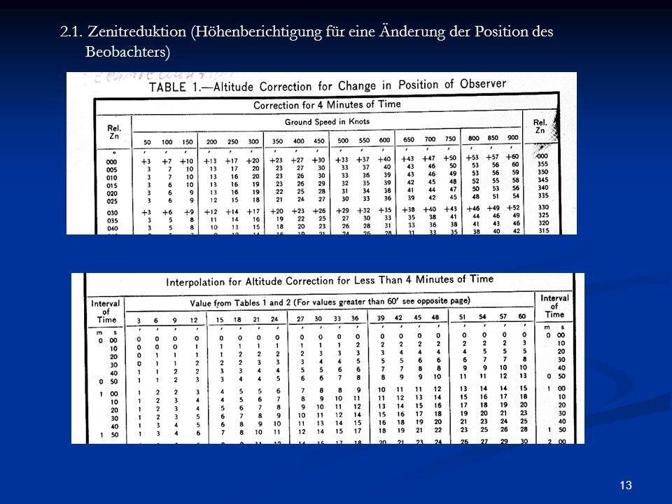 13 2.1. Zenitreduktion (Höhenberichtigung für eine Änderung der Position des Beobachters)
