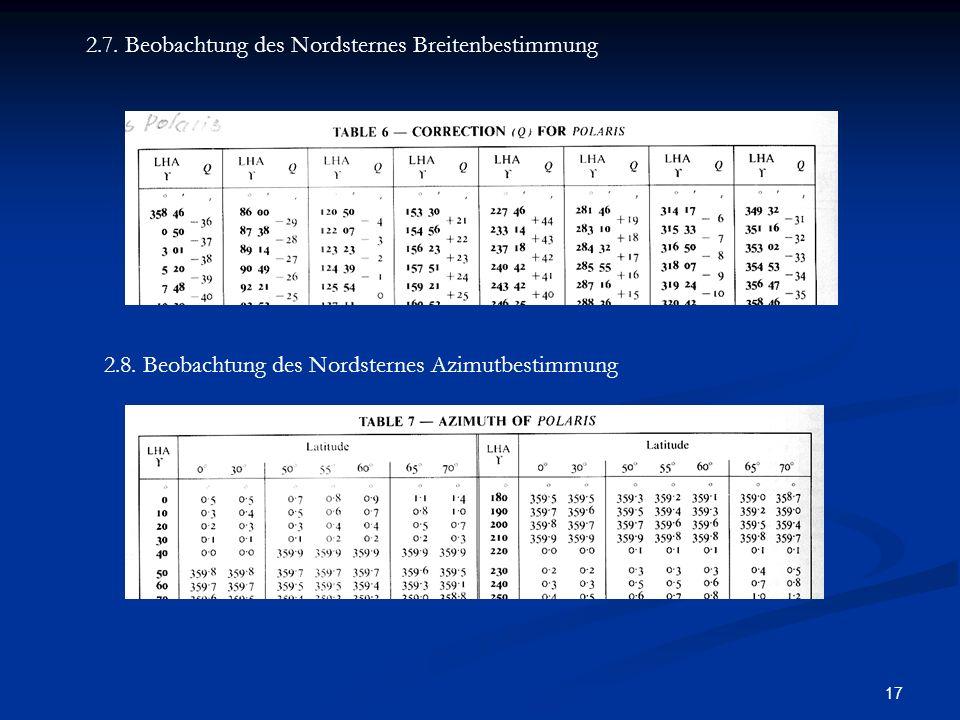 17 2.7.Beobachtung des Nordsternes Breitenbestimmung 2.8.