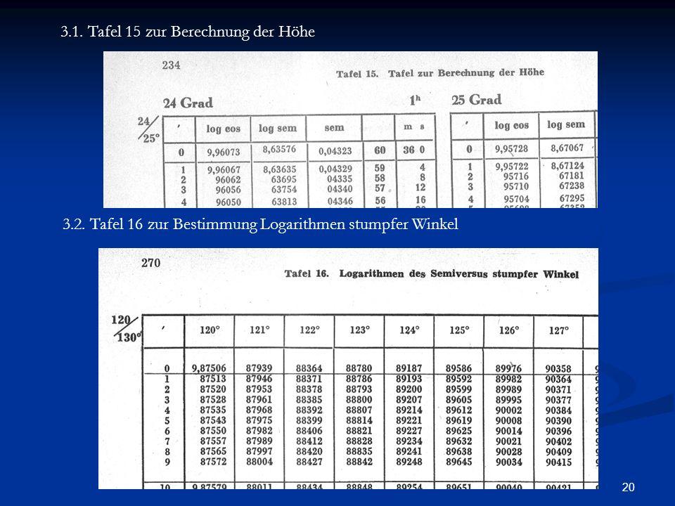 20 3.1. Tafel 15 zur Berechnung der Höhe 3.2. Tafel 16 zur Bestimmung Logarithmen stumpfer Winkel
