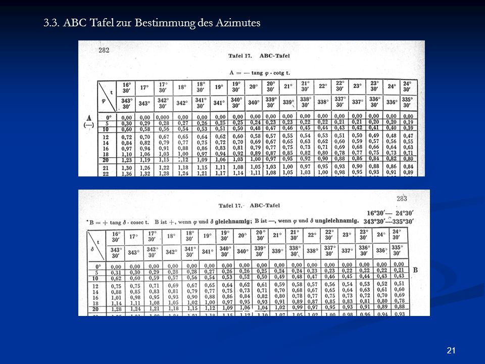 21 3.3. ABC Tafel zur Bestimmung des Azimutes