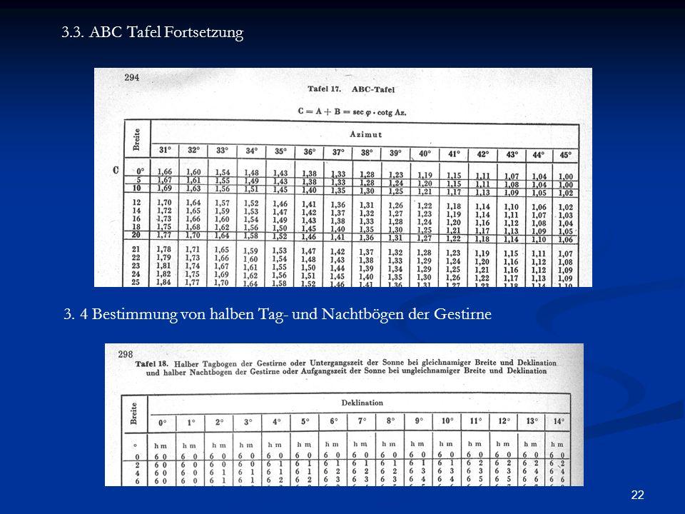 22 3. 4 Bestimmung von halben Tag- und Nachtbögen der Gestirne 3.3. ABC Tafel Fortsetzung