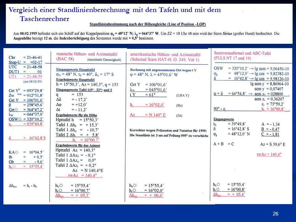 26 3. Vergleich einer Standlinienberechnung mit den Tafeln und mit dem Taschenrechner