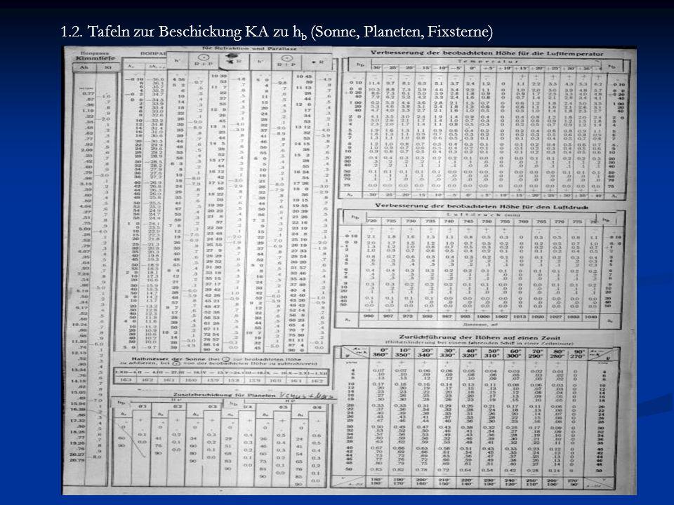 3 1.2. Tafeln zur Beschickung KA zu h b (Sonne, Planeten, Fixsterne)