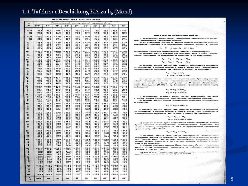 5 1.4. Tafeln zur Beschickung KA zu h b (Mond)