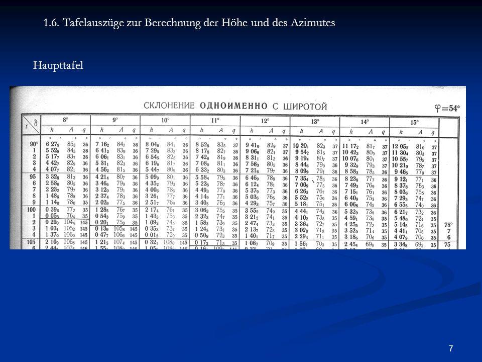 8 1.7. Tafelauszüge zur Berechnung der Höhe und des Azimutes Nebentafel 1