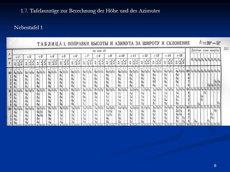 9 1.8. Tafelauszüge zur Berechnung der Höhe und des Azimutes Nebentafel 2