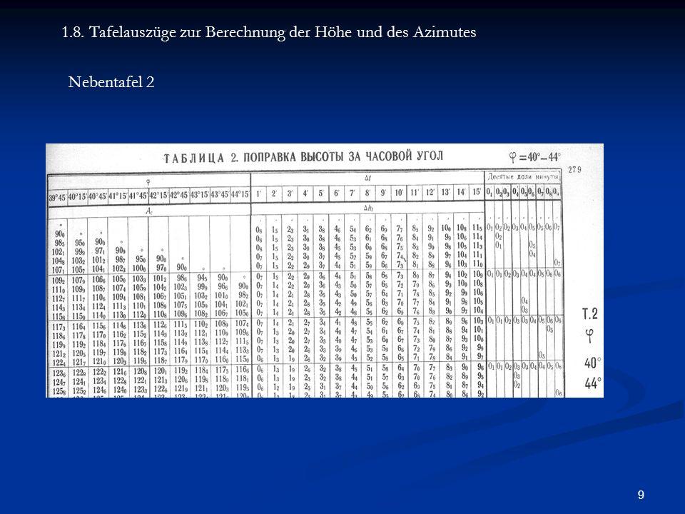 10 1.9. Berechnungsblatt zur Berechnung einer Standlinie