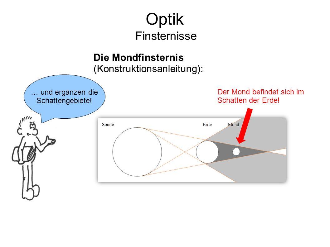 Optik Finsternisse Die Mondfinsternis (Konstruktionsanleitung): … und ergänzen die Schattengebiete! Der Mond befindet sich im Schatten der Erde!