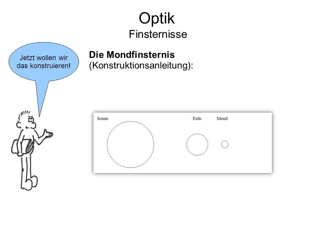 Optik Finsternisse Die Mondfinsternis (Konstruktionsanleitung): Jetzt wollen wir das konstruieren!